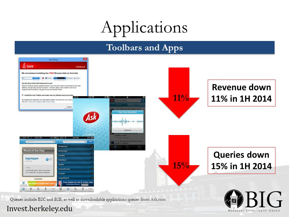 Queries down 15% in 1H 2014 Revenue down 11% in 1H 2014 Toolbars and Apps Queries include B2C and B2B, as well as downloadable applications queries fr