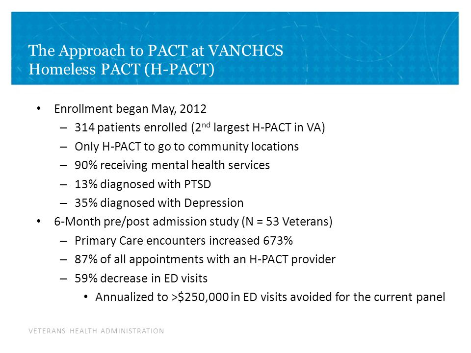 VETERANS HEALTH ADMINISTRATION The Approach to PACT at VANCHCS Homeless PACT (H-PACT) Enrollment began May, 2012 – 314 patients enrolled (2 nd largest H-PACT in VA) – Only H-PACT to go to community locations – 90% receiving mental health services – 13% diagnosed with PTSD – 35% diagnosed with Depression 6-Month pre/post admission study (N = 53 Veterans) – Primary Care encounters increased 673% – 87% of all appointments with an H-PACT provider – 59% decrease in ED visits Annualized to >$250,000 in ED visits avoided for the current panel