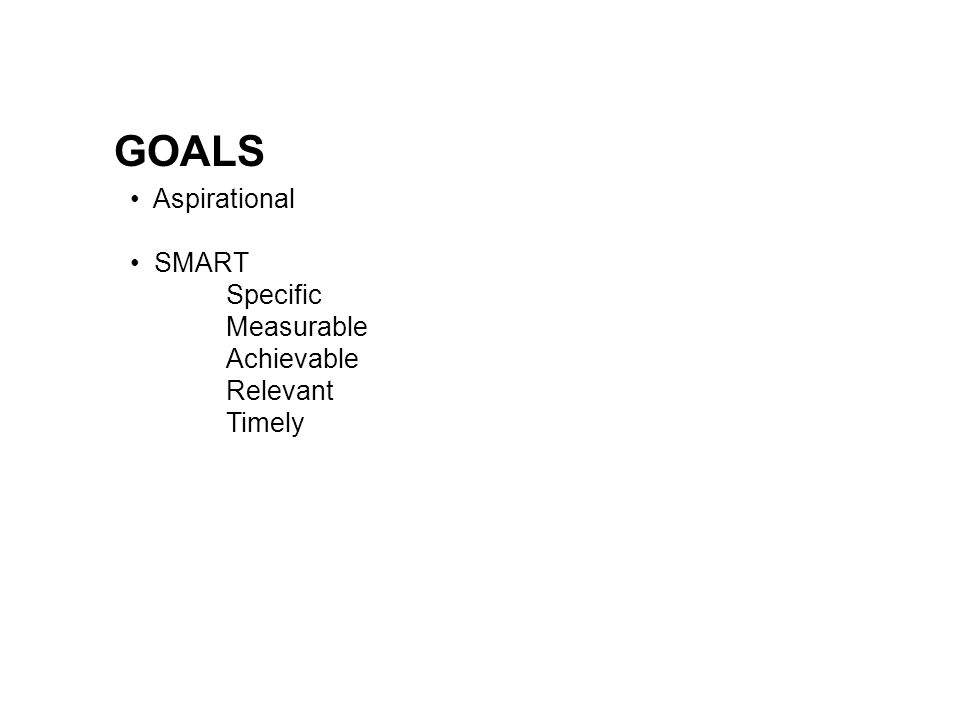Aspirational SMART Specific Measurable Achievable Relevant Timely GOALS