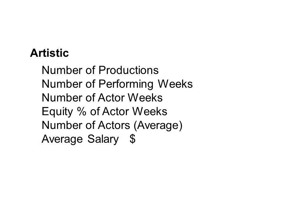 Number of Productions Number of Performing Weeks Number of Actor Weeks Equity % of Actor Weeks Number of Actors (Average) Average Salary $ Artistic