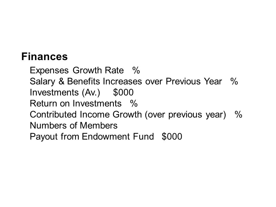 Expenses Growth Rate % Salary & Benefits Increases over Previous Year % Investments (Av.) $000 Return on Investments % Contributed Income Growth (over previous year) % Numbers of Members Payout from Endowment Fund $000 Finances
