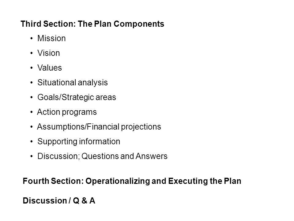 Mission Vision Values Situational Analysis Goals Action programs Assumptions/Financial Projections Supporting information Elements of a Strategic Plan