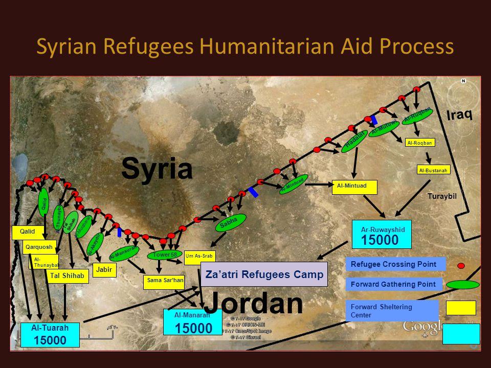 Syrian Refugees Humanitarian Aid Process Al-Ruqban 'Hadalat Al-Mintuad Al-Mansurah Sabha Al-Akaydir Al-Thunaybah Qalid Al-Roqban Al-Mintuad Um As-Srab