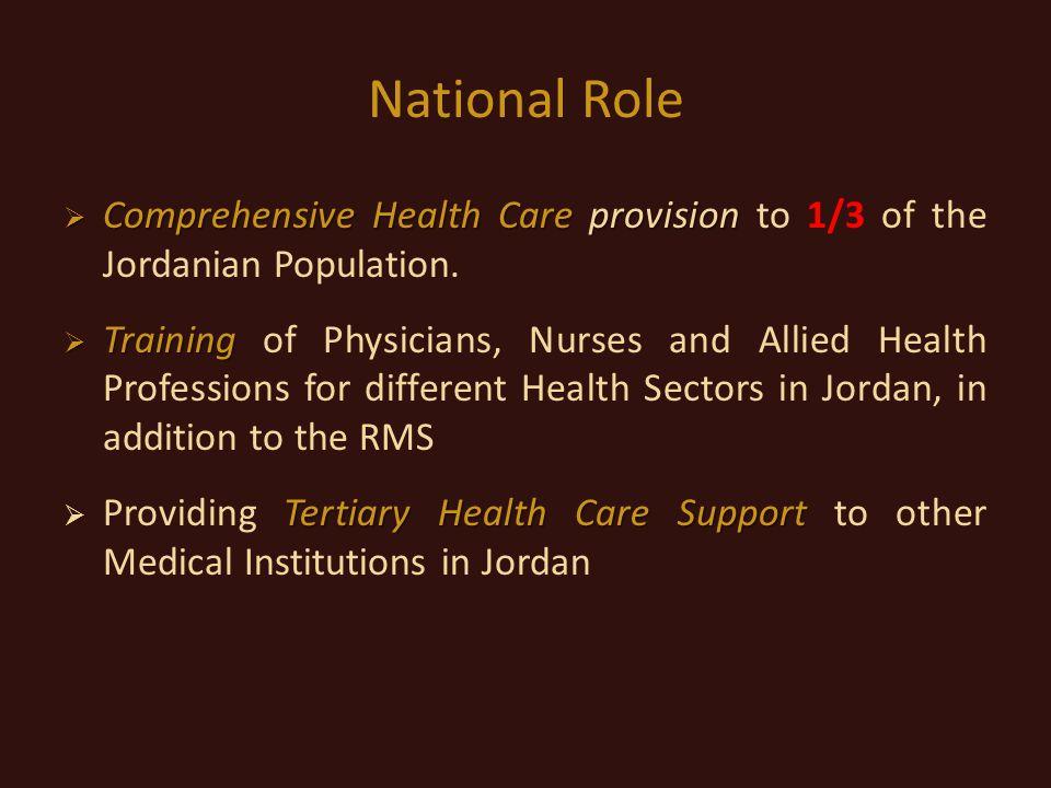 National Role  Comprehensive Health Care provision  Comprehensive Health Care provision to 1/3 of the Jordanian Population.  Training  Training of