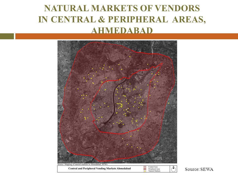 NATURAL MARKETS OF VENDORS IN CENTRAL & PERIPHERAL AREAS, AHMEDABAD Source: SEWA