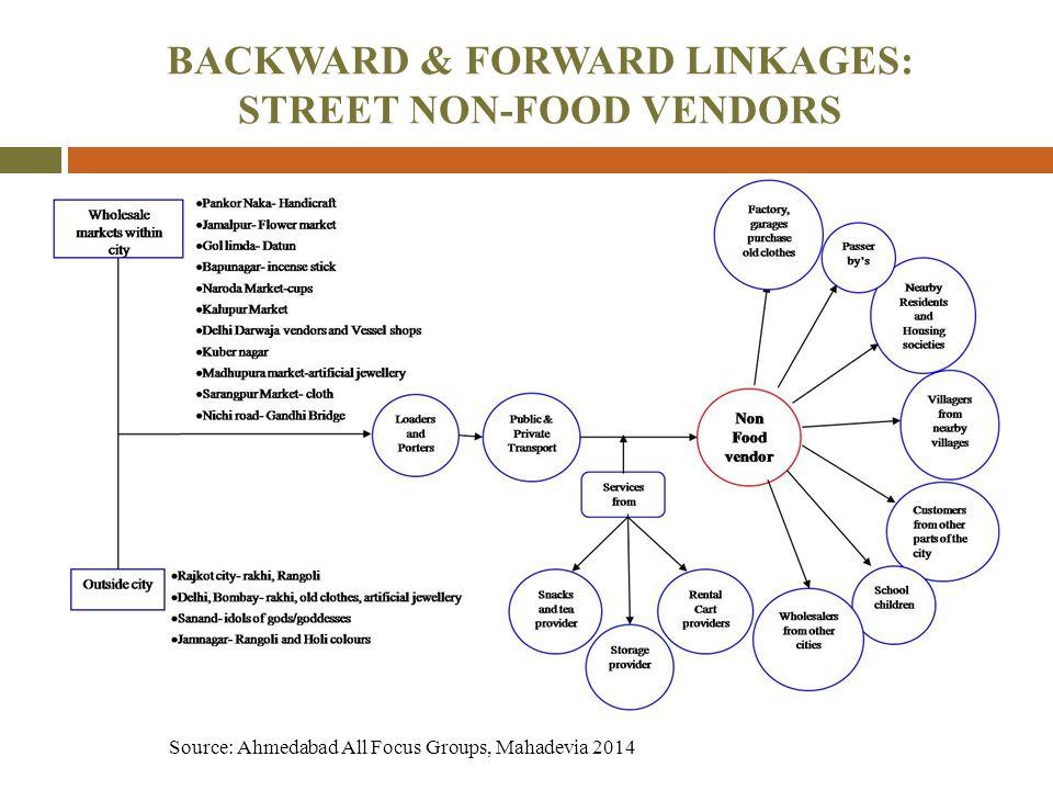 BACKWARD & FORWARD LINKAGES: STREET NON-FOOD VENDORS Source: Ahmedabad All Focus Groups, Mahadevia 2014