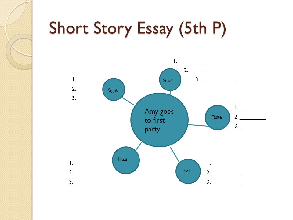 Short Story Essay (5th P) 1. _________ 2. ___________ 1.