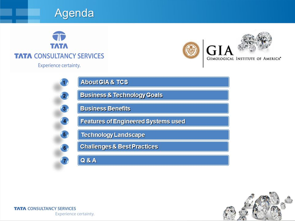 4 About GIA and TCS  Established in 1931, GIA is the world's foremost authority on diamonds, colored stones, and pearls.