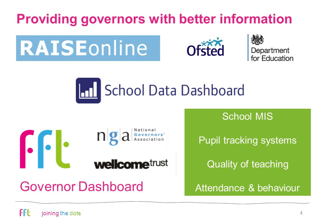 joining the dots Using data to support and challenge 1.School self evaluation (annual)  past performance 2.Setting challenging targets (annual)  future performance 3.Tracking in-year pupil progress against targets (termly)  current performance 5