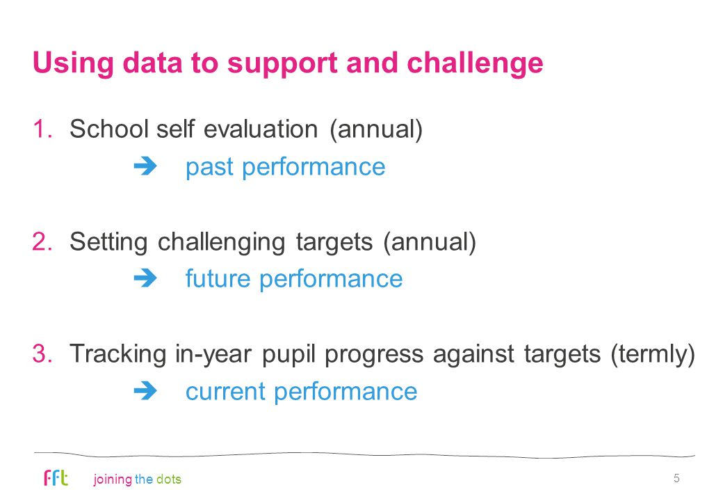 joining the dots Using data to support and challenge 1.School self evaluation (annual)  past performance 2.Setting challenging targets (annual)  future performance 3.Tracking in-year pupil progress against targets (termly)  current performance 5