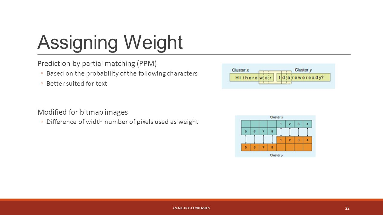 Assigning Weight Prediction by partial matching (PPM) ◦Based on the probability of the following characters ◦Better suited for text Modified for bitmap images ◦Difference of width number of pixels used as weight CS-695 HOST FORENSICS 22
