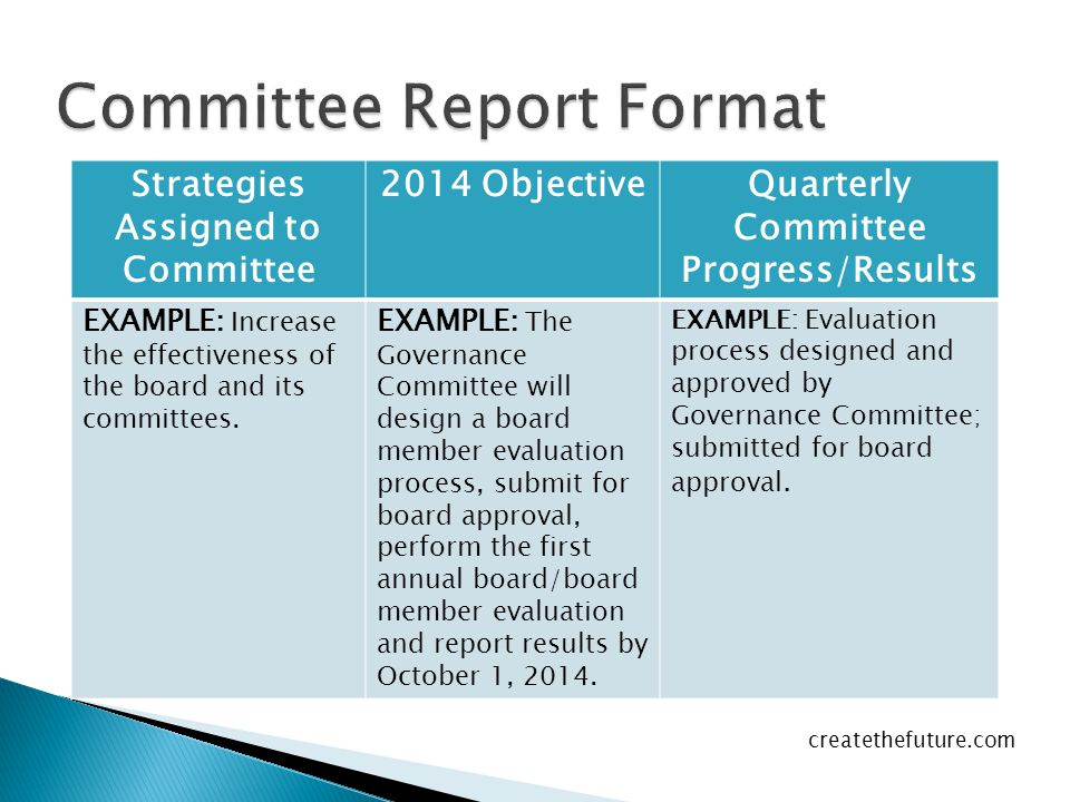 Strategies Assigned to Committee 2014 ObjectiveQuarterly Committee Progress/Results EXAMPLE: Increase the effectiveness of the board and its committees.