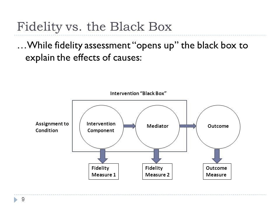 Fidelity vs.