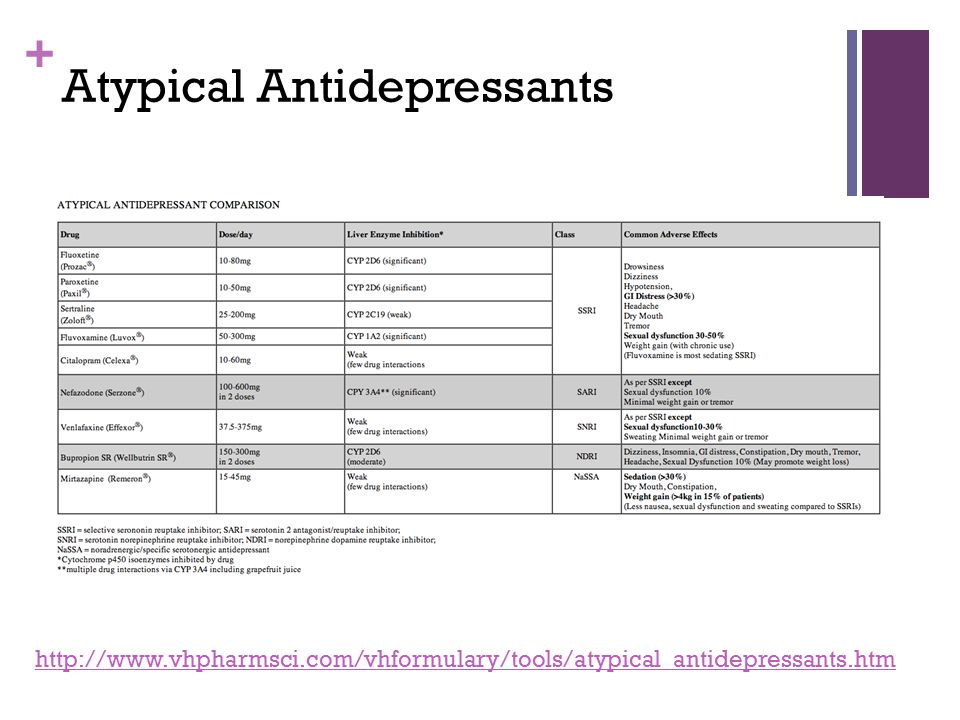 + Atypical Antidepressants http://www.vhpharmsci.com/vhformulary/tools/atypical_antidepressants.htm
