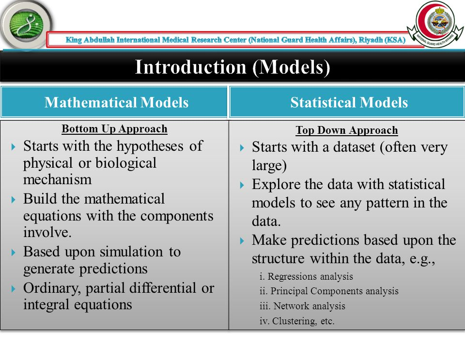 Mathematical Models Statistical Models Bottom Up Approach  Starts with the hypotheses of physical or biological mechanism  Build the mathematical equations with the components involve.