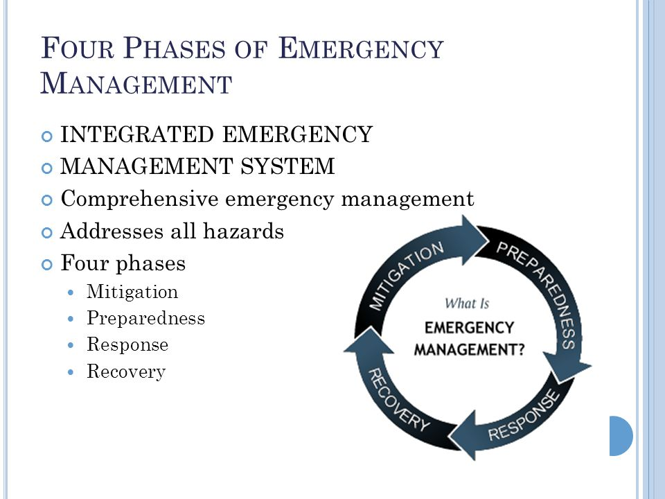 F OUR P HASES OF E MERGENCY M ANAGEMENT INTEGRATED EMERGENCY MANAGEMENT SYSTEM Comprehensive emergency management Addresses all hazards Four phases Mitigation Preparedness Response Recovery
