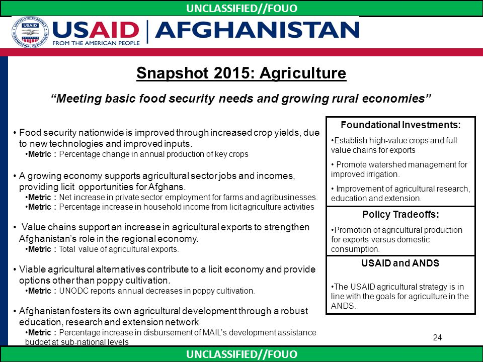 UNCLASSIFIED//FOUO 24 Snapshot 2015: Agriculture Foundational Investments: Establish high-value crops and full value chains for exports Promote waters