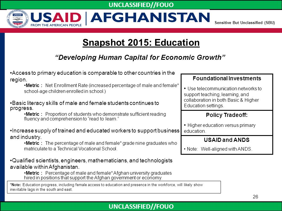 UNCLASSIFIED//FOUO 26 Snapshot 2015: Education Foundational Investments Use telecommunication networks to support teaching, learning, and collaboratio