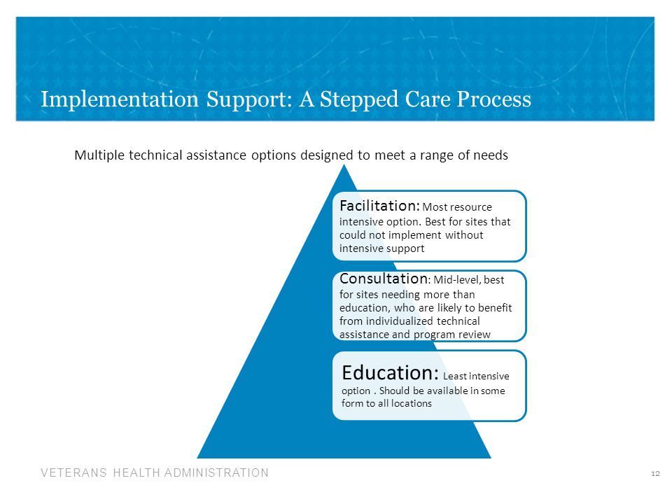 VETERANS HEALTH ADMINISTRATION Implementation Support: A Stepped Care Process Multiple technical assistance options designed to meet a range of needs 12 Facilitation: Most resource intensive option.