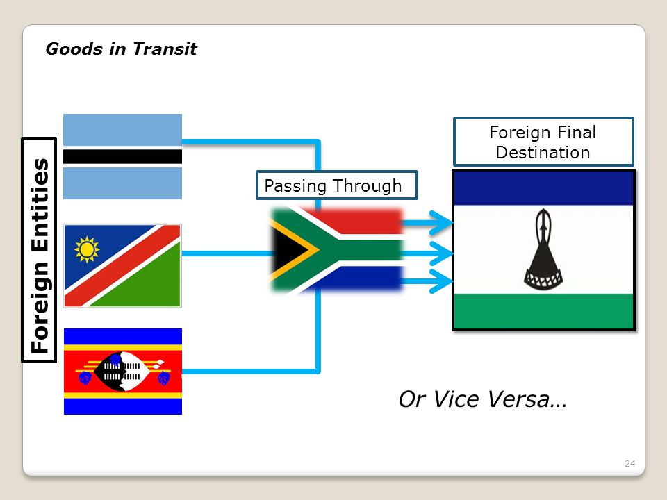24 Goods in Transit Foreign Entities Foreign Final Destination Passing Through Or Vice Versa…