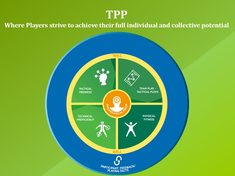 TPP Where Players strive to achieve their full individual and collective potential