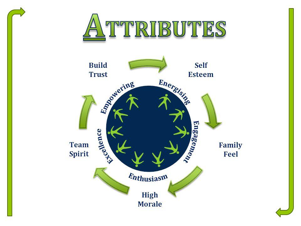 Build Trust Self Esteem Family Feel High Morale Team Spirit