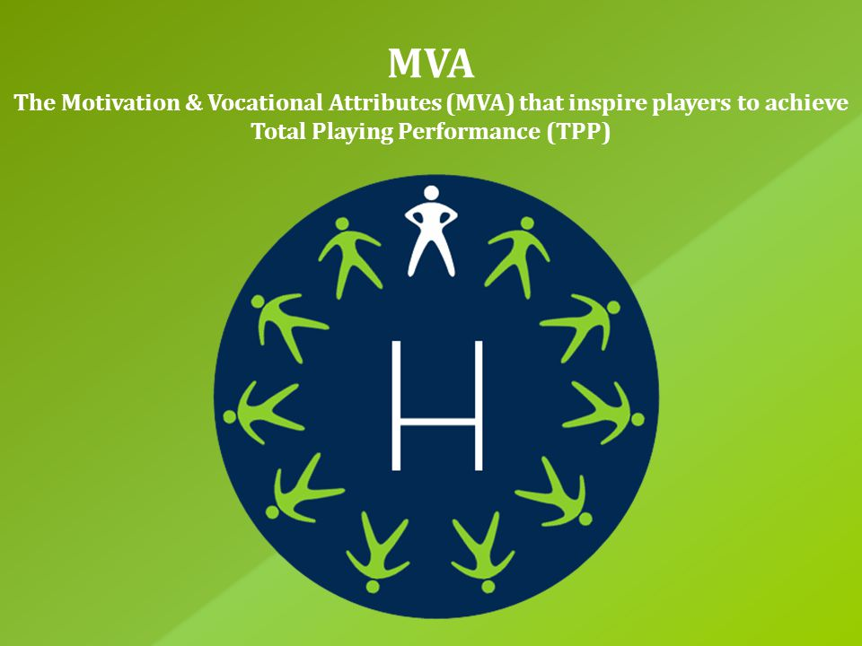 MVA The Motivation & Vocational Attributes (MVA) that inspire players to achieve Total Playing Performance (TPP)