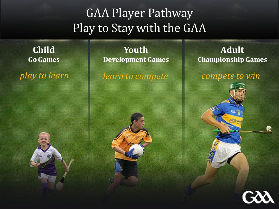GAA Player Pathway Play to Stay with the GAA Child Go Games Youth Development Games Adult Championship Games play to learn learn to compete compete to win