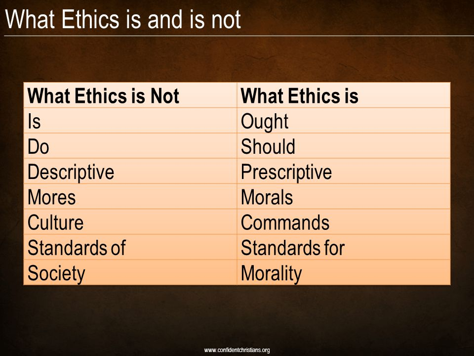 What Ethics is and is not www.confidentchristians.org