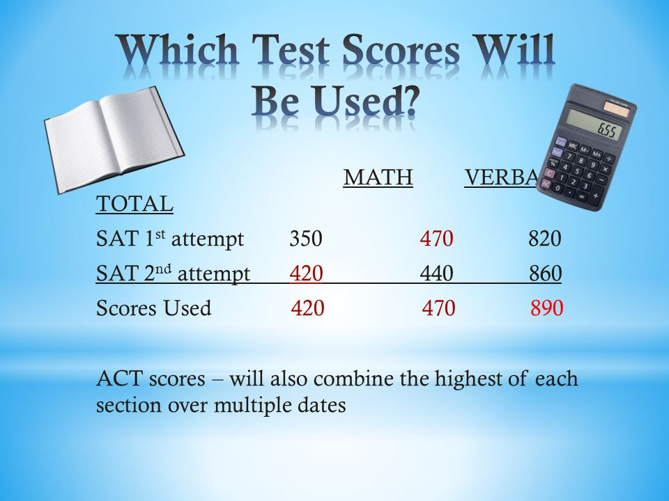 MATH VERBAL TOTAL SAT 1 st attempt 350 470 820 SAT 2 nd attempt 420 440 860 Scores Used 420 470 890 ACT scores – will also combine the highest of each section over multiple dates