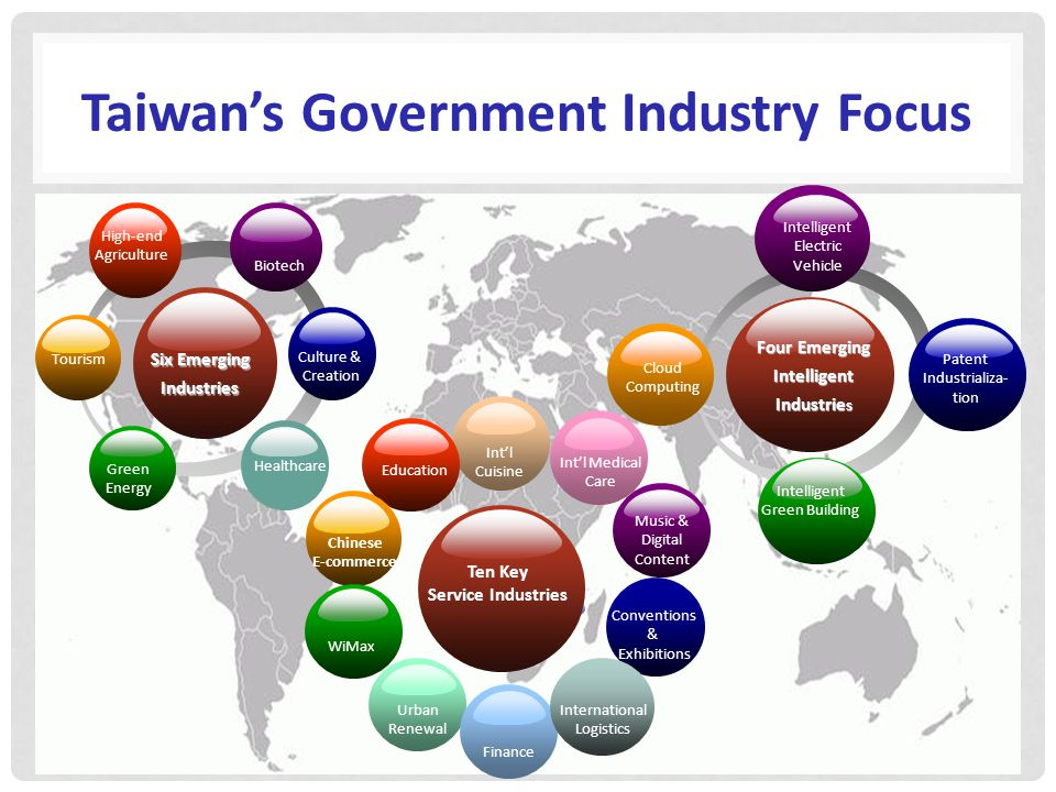 7 Six Emerging Industries High-end Agriculture Culture & Creation Healthcare Green Energy Tourism Biotech Healthcare Ten Key Service Industries Int'l Cuisine Urban Renewal Education Chinese E-commerce WiMax Finance Int'l Medical Care Music & Digital Content Conventions & Exhibitions International Logistics Four Emerging Intelligent Industrie s Cloud Computing Patent Industrializa- tion Intelligent Green Building Intelligent Electric Vehicle Taiwan's Government Industry Focus