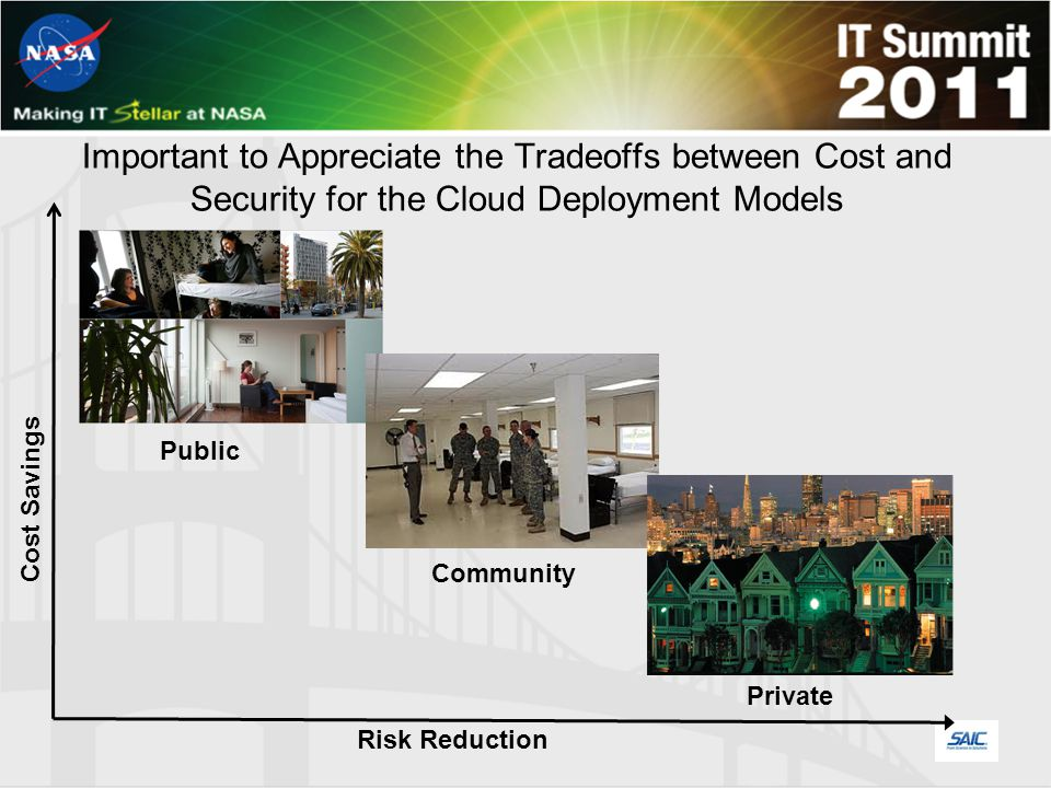 Important to Appreciate the Tradeoffs between Cost and Security for the Cloud Deployment Models Risk Reduction Cost Savings Public Private Community