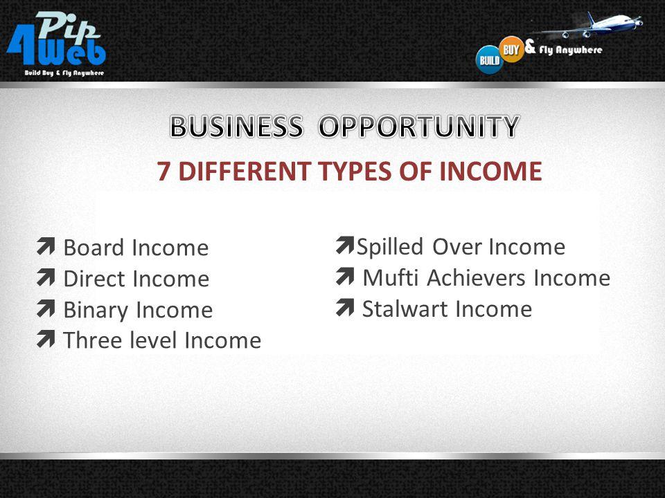 7 DIFFERENT TYPES OF INCOME  Board Income  Direct Income  Binary Income  Three level Income  Spilled Over Income  Mufti Achievers Income  Stalwart Income