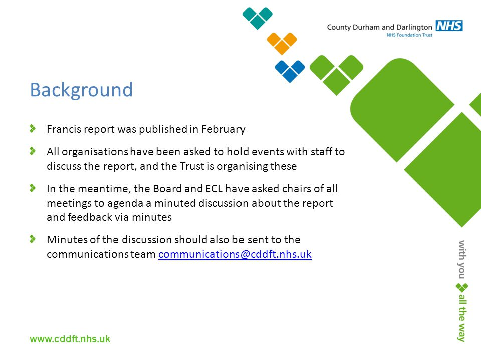 www.cddft.nhs.uk Background Francis report was published in February All organisations have been asked to hold events with staff to discuss the report
