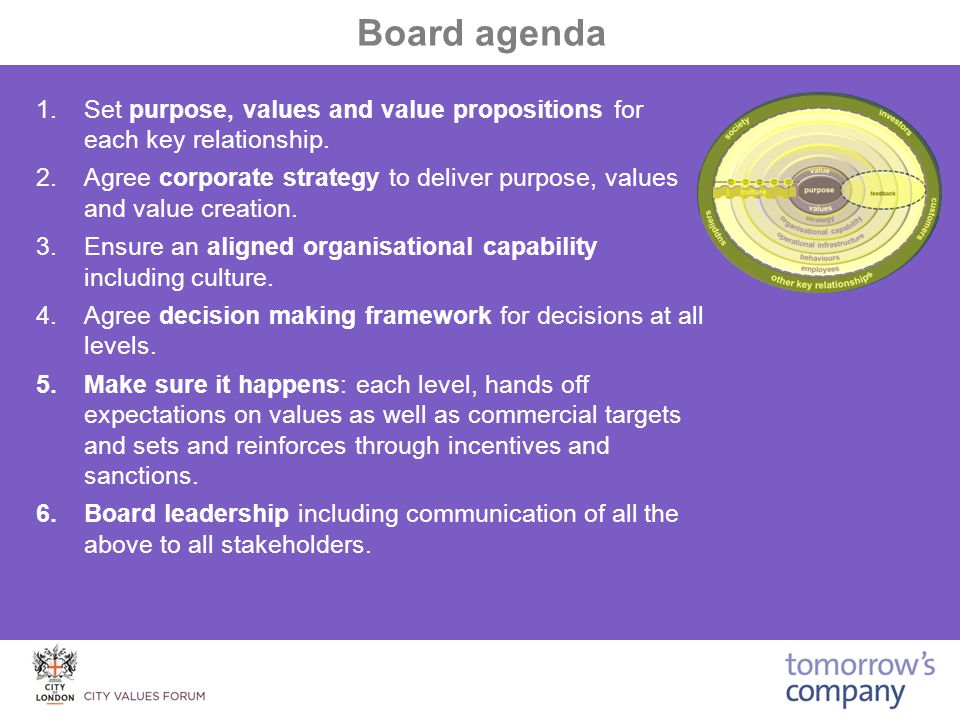 Board agenda 1.Set purpose, values and value propositions for each key relationship.