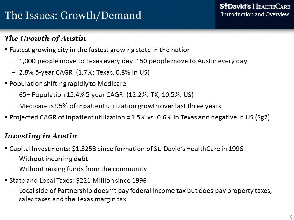 The Growth of Austin  Fastest growing city in the fastest growing state in the nation ‒1,000 people move to Texas every day; 150 people move to Austin every day ‒2.8% 5-year CAGR (1.7%: Texas, 0.8% in US)  Population shifting rapidly to Medicare ‒65+ Population 15.4% 5-year CAGR (12.2%: TX, 10.5%: US) ‒Medicare is 95% of inpatient utilization growth over last three years  Projected CAGR of inpatient utilization = 1.5% vs.