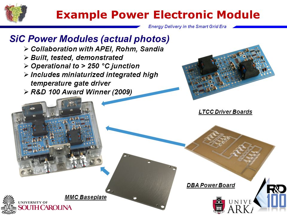 Energy Delivery in the Smart Grid Era SiC Power Modules (actual photos)  Collaboration with APEI, Rohm, Sandia  Built, tested, demonstrated  Operational to > 250 °C junction  Includes miniaturized integrated high temperature gate driver  R&D 100 Award Winner (2009) MMC Baseplate DBA Power Board LTCC Driver Boards Example Power Electronic Module