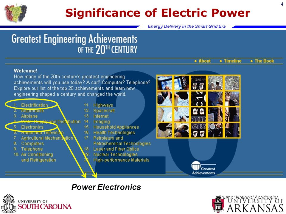 Energy Delivery in the Smart Grid Era GRAPES Mission and History  The mission of GRAPES is to accelerate the adoption and insertion of power electronics into the electric grid in order to improve system stability, flexibility, robustness and economy.