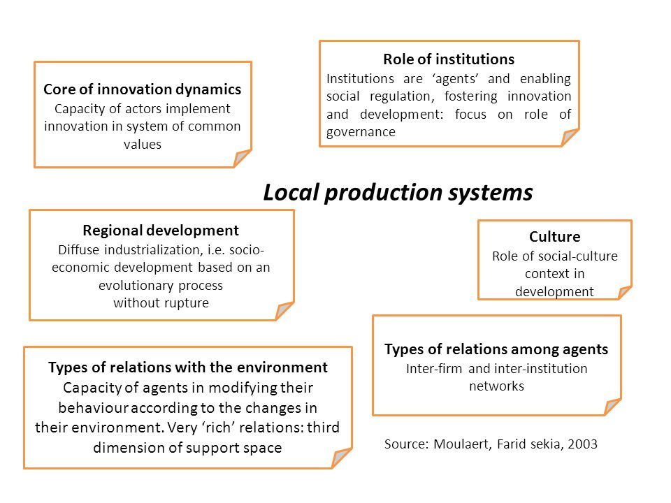 Local production systems Core of innovation dynamics Capacity of actors implement innovation in system of common values Role of institutions Institutions are 'agents' and enabling social regulation, fostering innovation and development: focus on role of governance Regional development Diffuse industrialization, i.e.