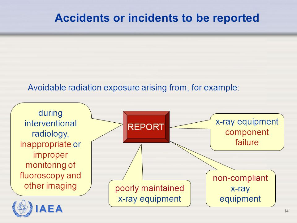 IAEA 14 Avoidable radiation exposure arising from, for example: Accidents or incidents to be reported REPORT x-ray equipment component failure during interventional radiology, inappropriate or improper monitoring of fluoroscopy and other imaging poorly maintained x-ray equipment non-compliant x-ray equipment
