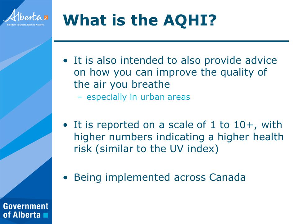 What is the AQHI.