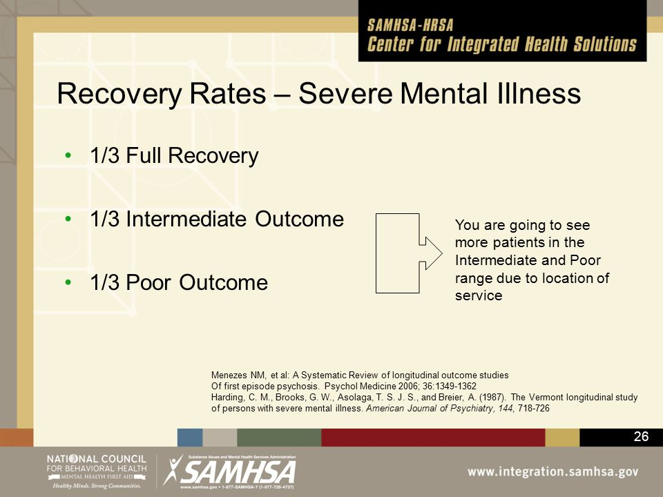26 Recovery Rates – Severe Mental Illness 1/3 Full Recovery 1/3 Intermediate Outcome 1/3 Poor Outcome Menezes NM, et al: A Systematic Review of longitudinal outcome studies Of first episode psychosis.