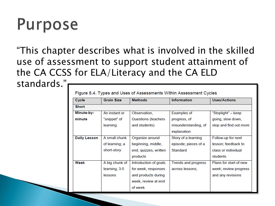 This chapter describes what is involved in the skilled use of assessment to support student attainment of the CA CCSS for ELA/Literacy and the CA ELD standards.