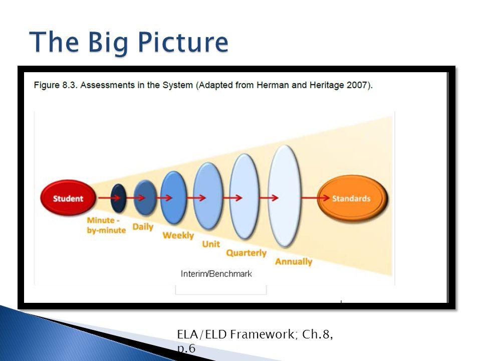 ELA/ELD Framework; Ch.8, p.6
