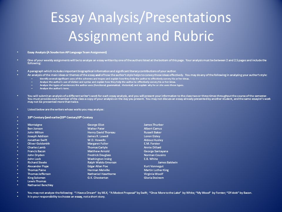 Essay Analysis/Presentations Assignment and Rubric Essay Analysis (A Souderton AP Language Team Assignment) One of your weekly assignments will be to