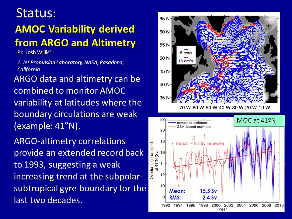 AMOC Variability derived from ARGO and Altimetry PI: Josh Willis 1 1 1 Jet Propulsion Laboratory, NASA, Pasadena, California ARGO data and altimetry can be combined to monitor AMOC variability at latitudes where the boundary circulations are weak (example: 41°N).