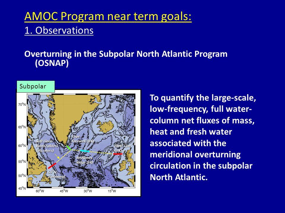 AMOC Program near term goals: 1.