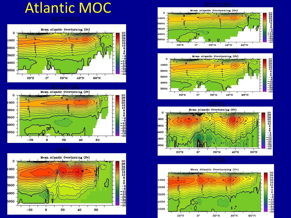 The design and implementation of an AMOC monitoring system An assessment of AMOC's role in the global climate An assessment of AMOC predictability Central questions surrounding the AMOC include: