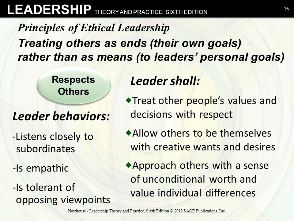 LEADERSHIP THEORY AND PRACTICE SIXTH EDITION Principles of Ethical Leadership Leader shall:  Treat other people's values and decisions with respect 