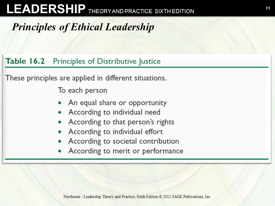 LEADERSHIP THEORY AND PRACTICE SIXTH EDITION Principles of Ethical Leadership 19 Northouse - Leadership Theory and Practice, Sixth Edition © 2012 SAGE